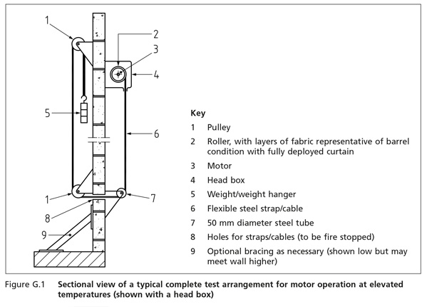 Fire curtain mechanism diagram